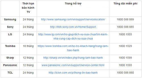 huong dan sua loi tivi khong ket noi mang internet duoc 8