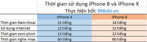 co nen mua iphone 8 iphone x khong 4