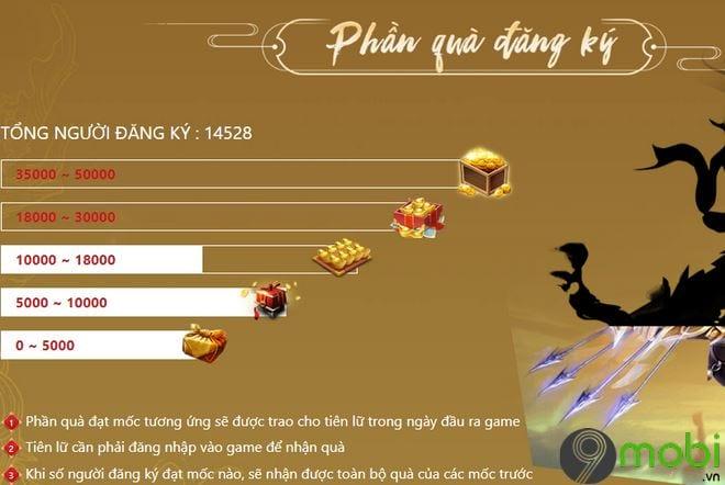 Code game Hoa Thiên Kiếp, Cách nhận Giftcode game Hoa Thiên Kiếp
