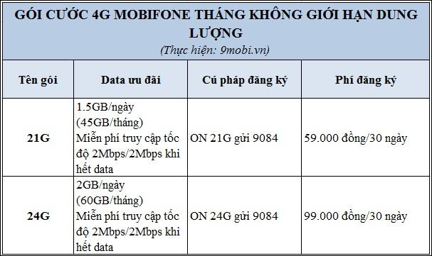 Goi cuoc 4G Mobifone khong gioi han