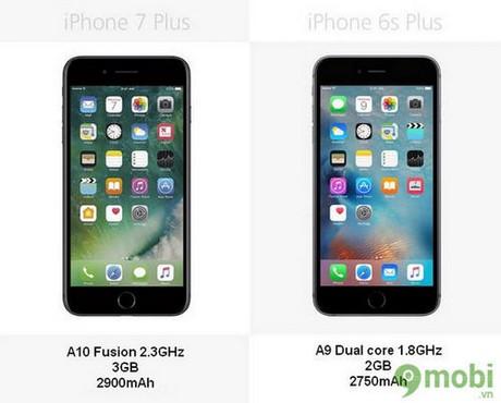 so sanh iphone 7 plus