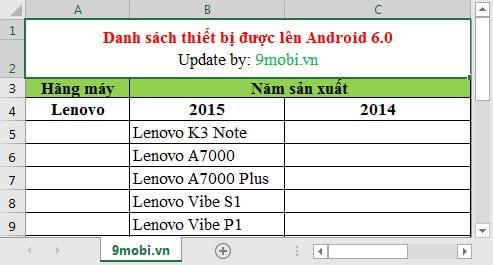 thiet bi duoc len android 6.0