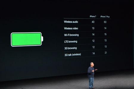 xem cau hinh iPhone 7