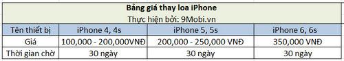 iphone bi mat tieng